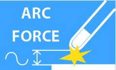 Funkce ARC FORCE