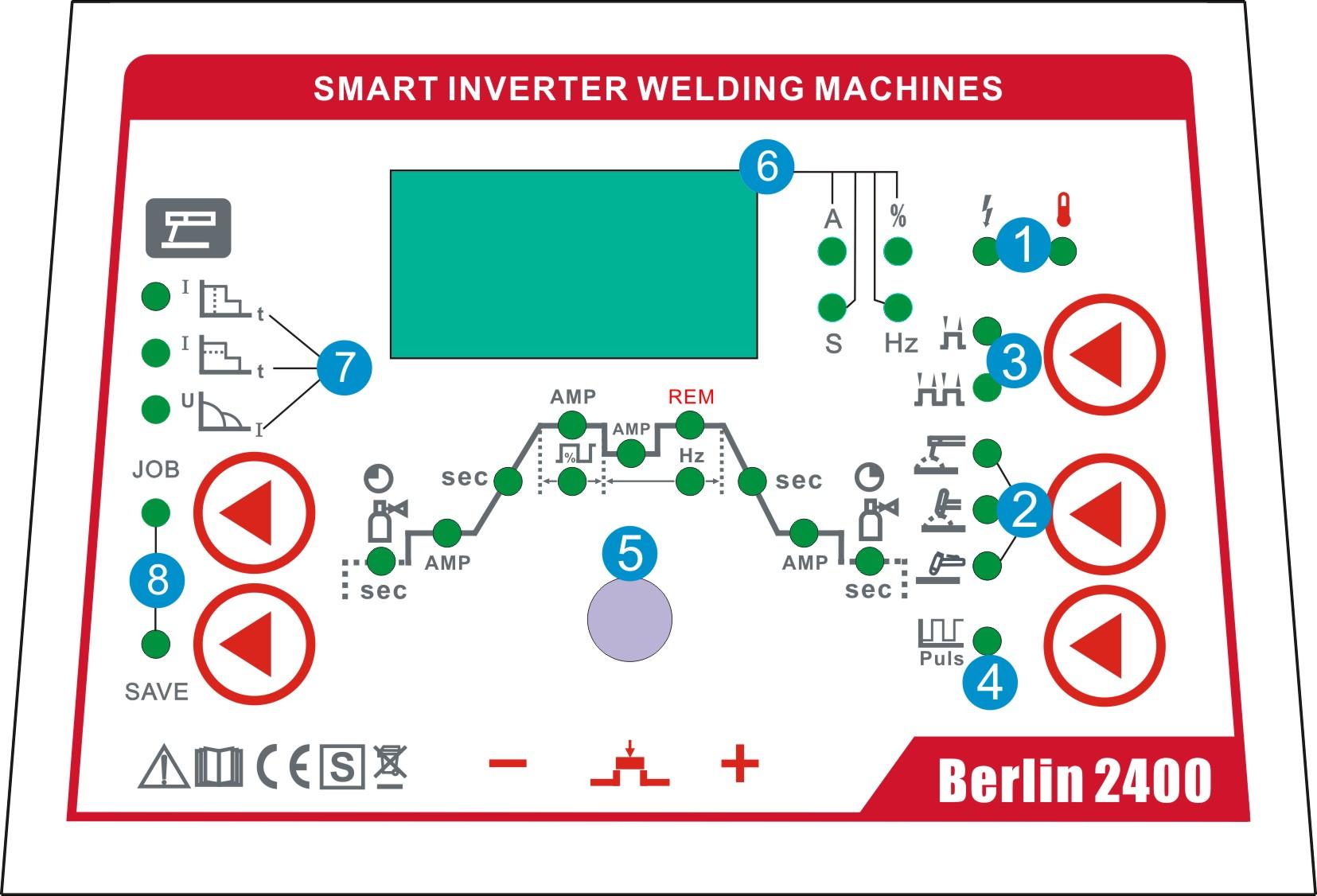 Ovládací panel SIWM Berlin 2400 DC PLASMA
