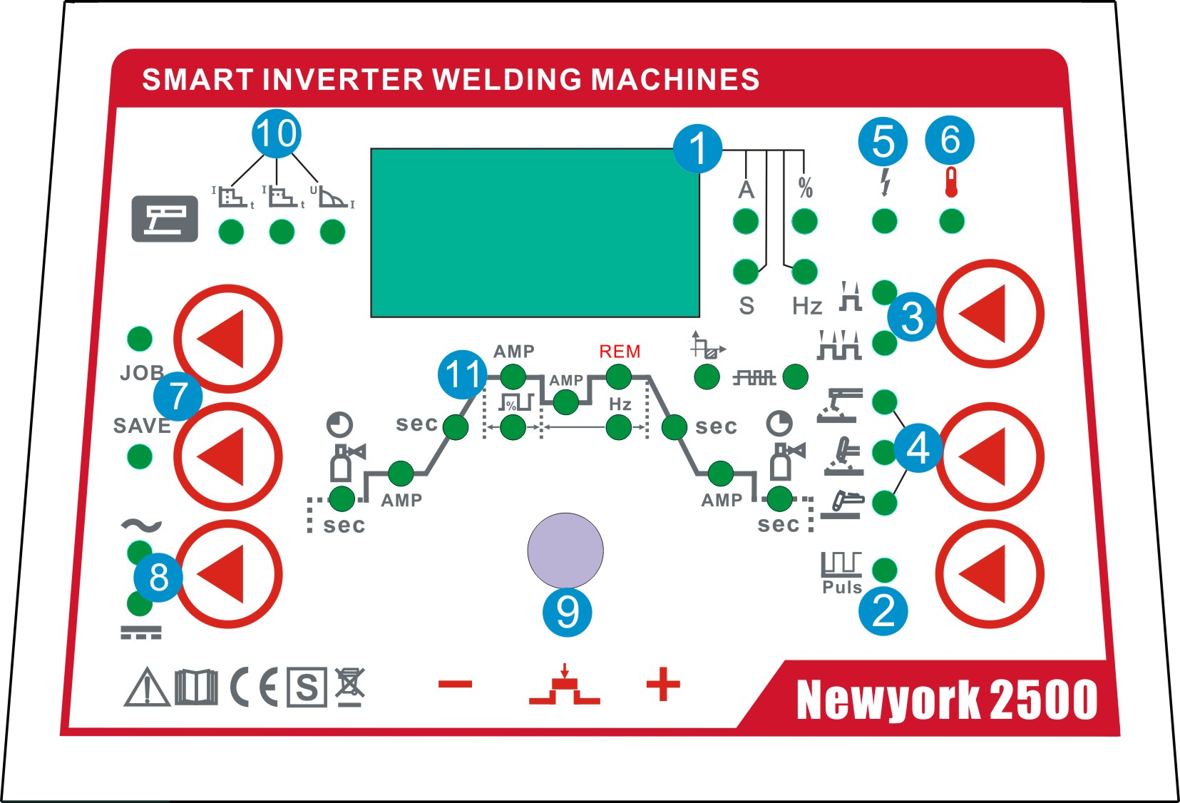 Ovládací panel SIWM NewYork 2500 ACDC PLASMA